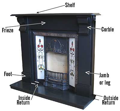 Image Result For Victorian Fireplace Mantel
